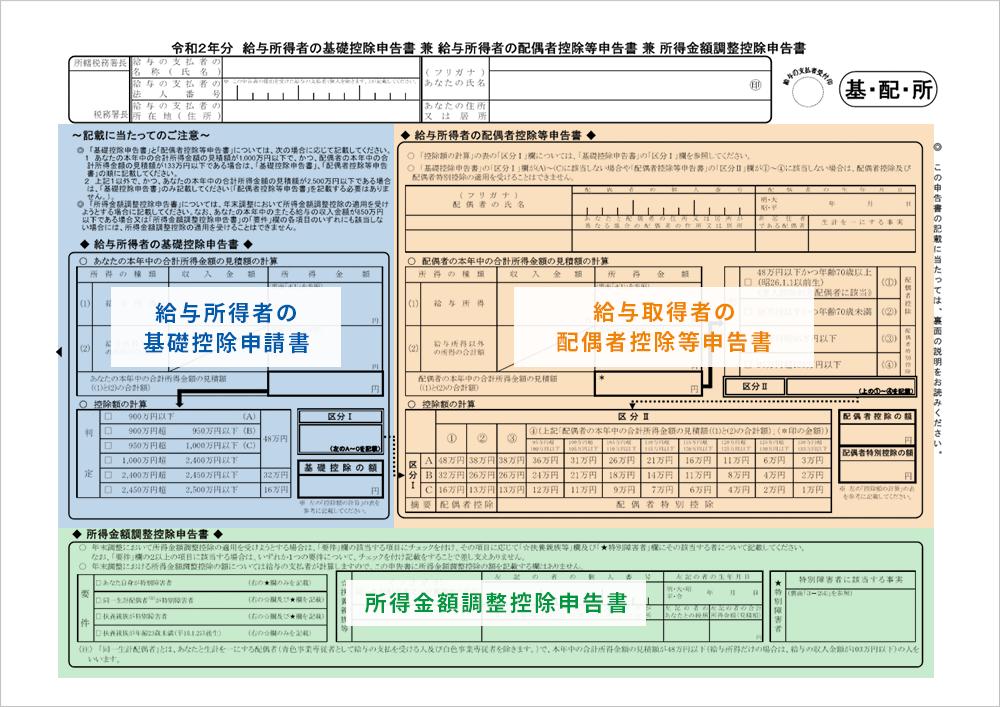 基礎 と は 申告 確定 控除 基礎控除とは 控除額・計算方法・還付の方法 税理士検索freee