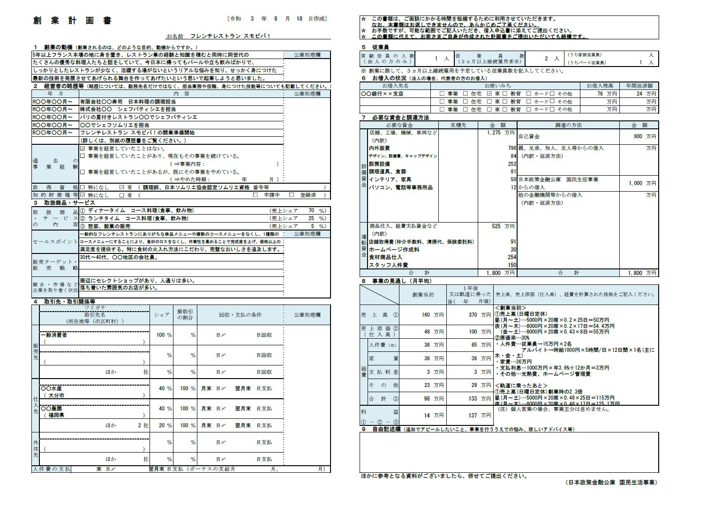 創業計画書の記入例